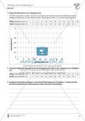 Mechanik: Überprüfung des Hookschen Gesetzes an Gummiringen. Mit Protokollvorlage und Lösungen. Preview 2