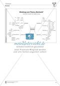 Mechanik: Mindmap über Mechanik und Versuchsaufbaubeschreibungen mit Lösungen Preview 3