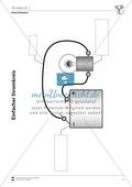 Elektrizitätslehre: Vorlage für ein Versuchsprotokoll zur Parallel- und Reihenschaltung von Lampen mit Lösungen Preview 1
