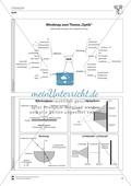 Optik: Mindmap über Optik und Versuchsaufbaubeschreibungen mit Lösungen Preview 3