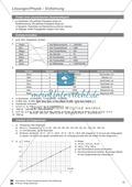 Einführung in Physik: Einheiten und Diagramme. Mit Aufgaben und Lösungen. Preview 5