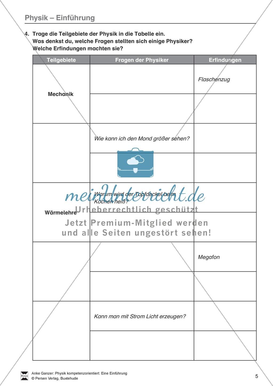 Einführung in Physik: Teilgebiete der Physik und berühmte Physiker ...