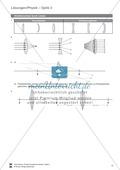 Optik - Aufgaben zu Linsen + Anwendungsmöglichkeiten + Lösungen Preview 5