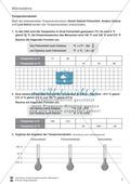 Wärmelehre: Temperatur, Temperaturmessung und verschiedene Temperaturskalen + Historisches- Aufgaben + Lernzielkontrolle + Lösungen Preview 2
