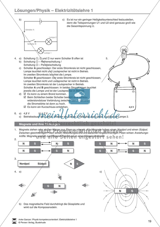 elektrizit tslehre magnetismus magnetkr fte magnetfelder und die geschichte des kompasses. Black Bedroom Furniture Sets. Home Design Ideas