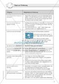 Tipps zur Förderung bei Schreibschwierigkeiten Preview 1