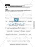 Eine Bewerbung schreiben: Anschreiben, Lebenslauf und Online-Bewerbung verfassen Preview 1