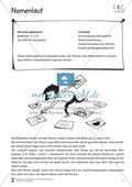 Nomenlauf: Spiel: phonologisches Bewusstsein, Zusammensetzen von Wörtern, Kopplung Bewegung/Sprache Preview 1