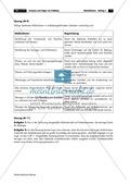Erdbeben: Schutzmaßnahmen + Verhaltensregeln Thumbnail 4