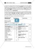 Landwirtschaft in Deutschland: Agrarräume Thumbnail 2