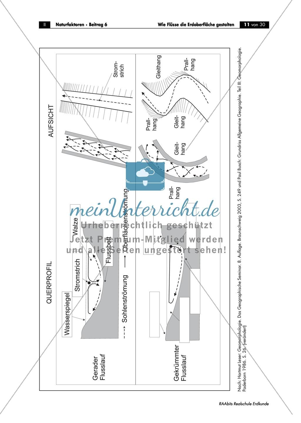 Flussdynamik- und Morphologie am Beispiel des Rheins: Prall- und Gleithang + Mäander + Altarme + Talformen + Flussmündungen Preview 3