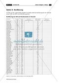 Erdkunde, Länderkunde, Bevölkerung, Staaten, Länder, USA, Demographie, Bevölkerungsverteilung