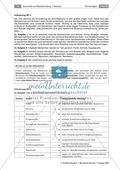 Kommaregeln: Gründe für Kommas und andere Satzzeichen Preview 3