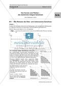 Das bestimmte Integral: Aufgaben zur Berechnung der Ober- und Untersumme nach Riemann Preview 1