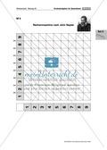 Mathematik, Zahlen & Operationen, Größen & Messen, Arithmetik, Algebra, Taschenrechner, Rechenwege
