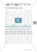 Entwicklung grundlegenden Könnens im Lernbereich Grenzwerte und Stetigkeit von Funktionen Preview 7