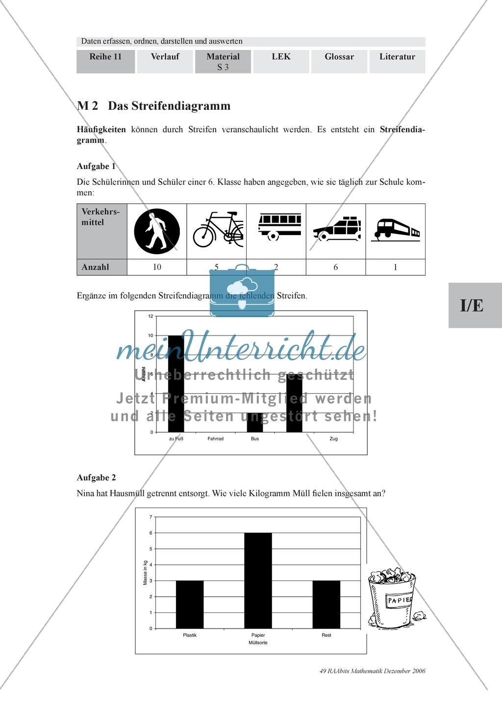 Stochastik: Darstellung von Daten: Strichlisten, Häufigkeitstabellen ...
