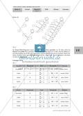 Stochastik: Lage- und Streuungsmaße (Minimum, Maximum, Spannweite) für Daten und das Stängel-Blatt-Diagramm. Mit Infomaterial, Aufgaben uns Lösungen. Preview 7