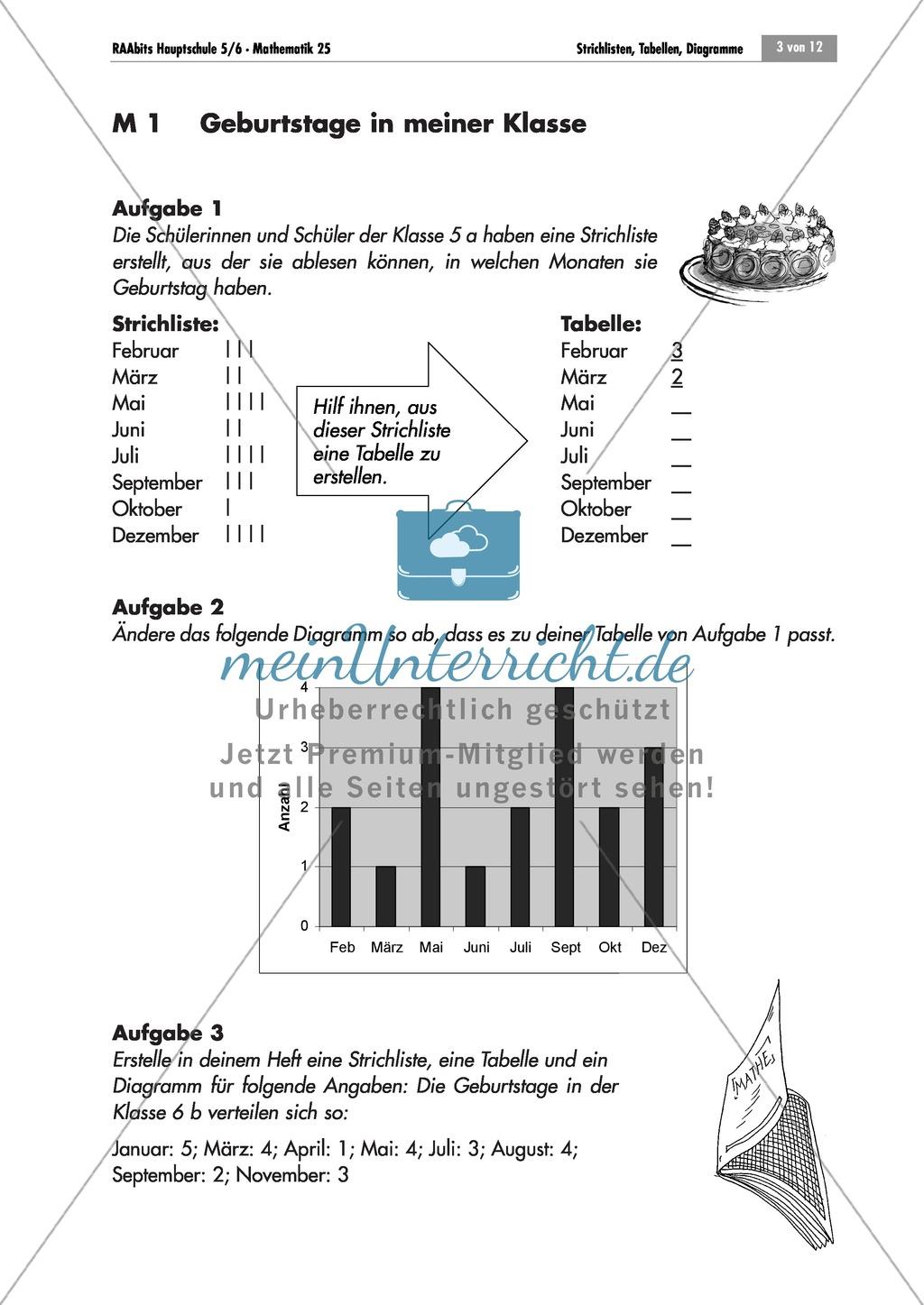 Statistik: Aufgaben zur Erstellung von Strichlisten und ...