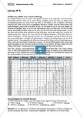 Arithmetik: Die Schachbrettaufgabe zur Zweierpotenz bis zur Billion. Mit Infomaterial, Aufgaben und Lösungen. Preview 2