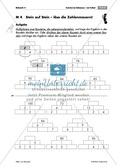 Mathematik, Grundrechenarten, Zahlen & Operationen, Spiel, Multiplikation, Division, Zahlenmauer