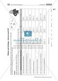 Mathematik, Raum & Form, Größen & Messen, funktionaler Zusammenhang, Zahlen & Operationen, Form und Raum, Prozentrechnung, Dreisatz, Algebra, Grundwert, Prozentsatz, Fläche Umfang