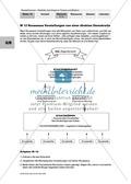 Staatstheorien: Ansichten über Staat und Gesellschaft von der Antike bis zur Aufklärung Preview 10