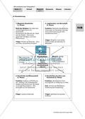 Analyse von Textquellen anhand von Beispielen selbst durchführen Preview 3