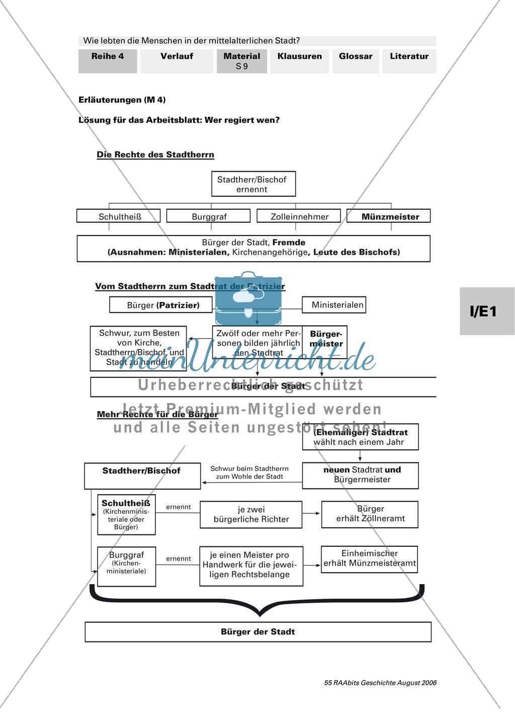 Patrizier, Bürger, Zunftgenosse: Gesellschaftsordnung in der mittelalterlichen Stadt + 3 Quellen zum Stadtrecht: 1200, 1214, 1263 Preview 6
