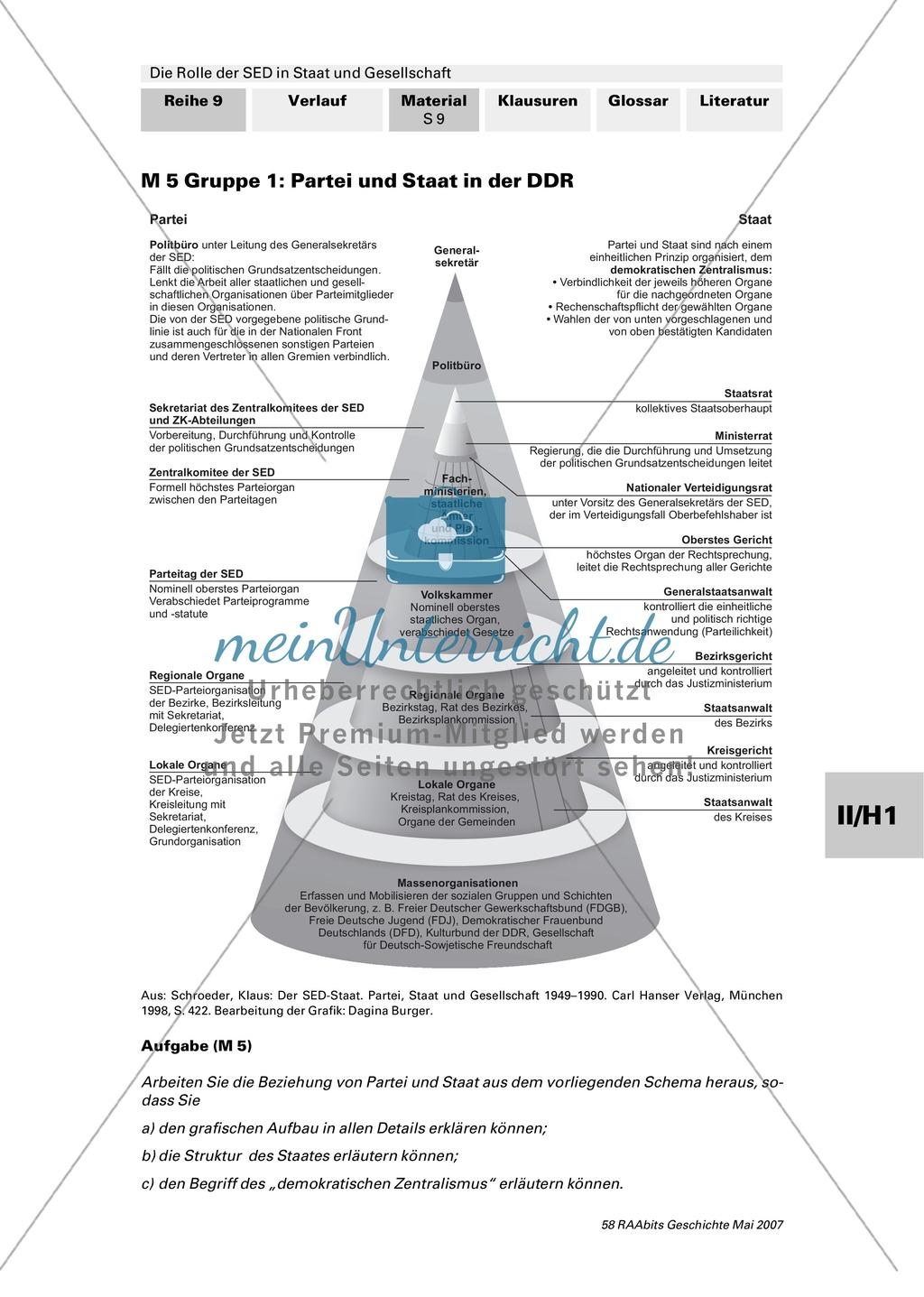 Die Rolle der SED im Staat: Anspruch auf die führende Rolle in allen Lebensbereichen. Klärung zentraler Begriffe Preview 2