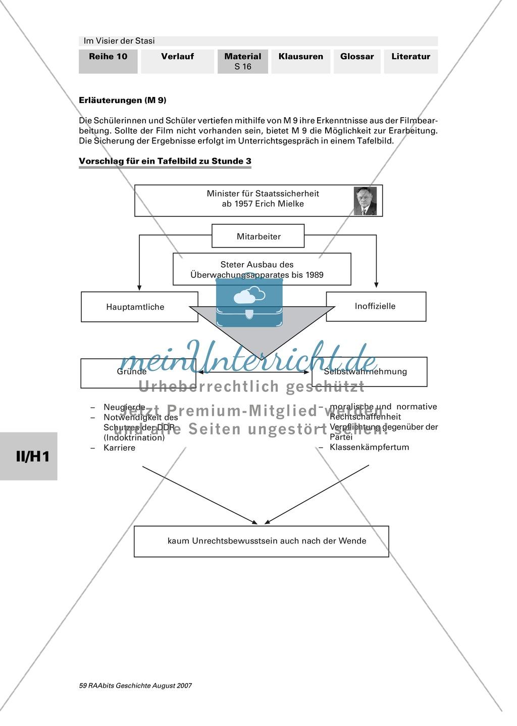 Die Stasi - Machtinstrument totalitärer Herrschaft: Die Mitarbeiter des MfS Preview 4