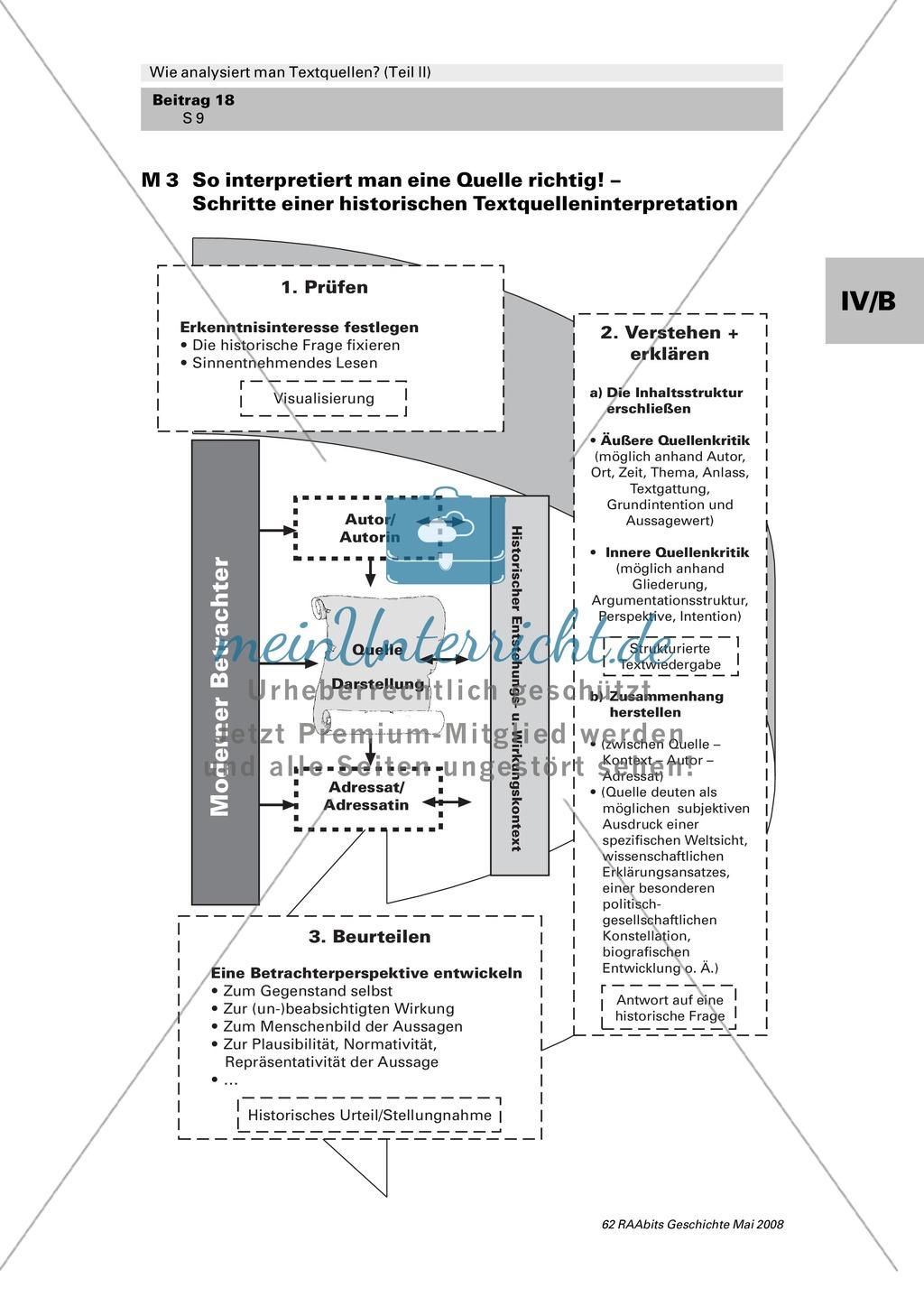 Analyse von Textquellen: Die wichtigsten Schritte einer historischen Textquelleninterpretation an Schaubildern erklärt Preview 2