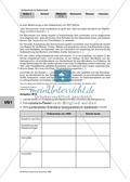 Volksschule im Kaiserreich: Gruppenarbeit zu Aspekten der Volksschule wie Disziplin, Regeln, Strafen, Stundenplan, Lehrerverhalten Thumbnail 10