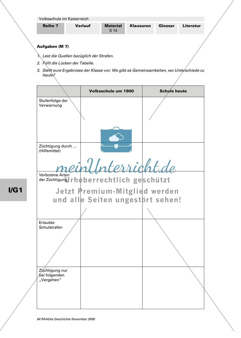 Volksschule im Kaiserreich: Gruppenarbeit zu Aspekten der Volksschule wie Disziplin, Regeln, Strafen, Stundenplan, Lehrerverhalten Preview 12