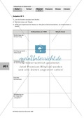 Volksschule im Kaiserreich: Gruppenarbeit zu Aspekten der Volksschule wie Disziplin, Regeln, Strafen, Stundenplan, Lehrerverhalten Thumbnail 12
