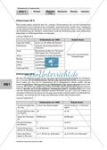 Volksschule im Kaiserreich: Gruppenarbeit zu Aspekten der Volksschule wie Disziplin, Regeln, Strafen, Stundenplan, Lehrerverhalten Thumbnail 14