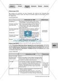 Volksschule im Kaiserreich: Gruppenarbeit zu Aspekten der Volksschule wie Disziplin, Regeln, Strafen, Stundenplan, Lehrerverhalten Thumbnail 15