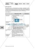 Volksschule im Kaiserreich: Gruppenarbeit zu Aspekten der Volksschule wie Disziplin, Regeln, Strafen, Stundenplan, Lehrerverhalten Thumbnail 16