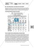 Volksschule im Kaiserreich: Gruppenarbeit zu Aspekten der Volksschule wie Disziplin, Regeln, Strafen, Stundenplan, Lehrerverhalten Thumbnail 1