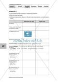 Volksschule im Kaiserreich: Gruppenarbeit zu Aspekten der Volksschule wie Disziplin, Regeln, Strafen, Stundenplan, Lehrerverhalten Thumbnail 2