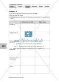 Volksschule im Kaiserreich: Gruppenarbeit zu Aspekten der Volksschule wie Disziplin, Regeln, Strafen, Stundenplan, Lehrerverhalten Thumbnail 8