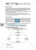 Die große europäische Hexenverfolgung: Gruppenarbeit: Verlauf Hexenprozess Preview 6