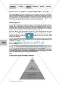 Expertenthema zu Gruppenpuzzle: Die Antriebskräfte der Französischen Revolution Thumbnail 6