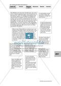 Der Aufstieg des Nationalsozialismus in der Weimarer Republik: Texte: Weltwirtschaftskrise und der Aufstieg der NSDAP + Mystery-Methode Preview 2
