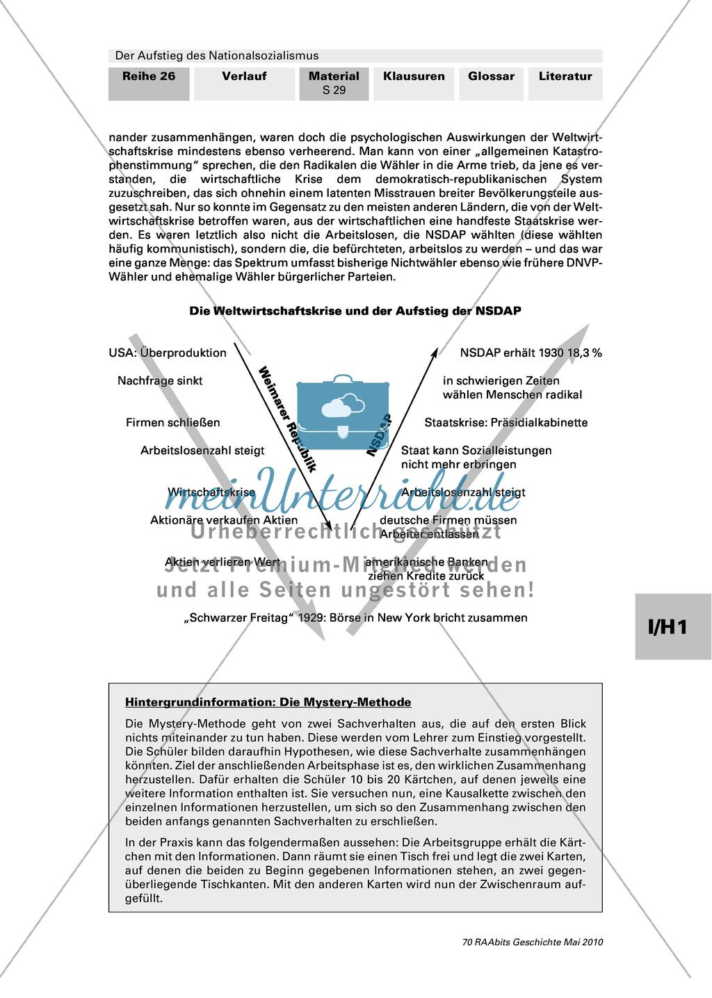 Der Aufstieg des Nationalsozialismus in der Weimarer Republik: Texte: Weltwirtschaftskrise und der Aufstieg der NSDAP + Mystery-Methode Preview 3