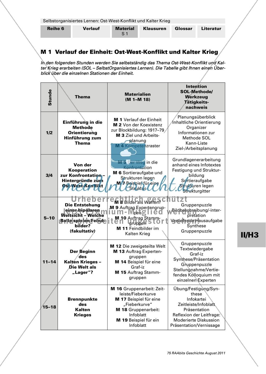 Selbstorganisiertes Lernen: Ost-West-Konflikt und Kalter Krieg: Einführung in die Methode und Hinführung zum Thema + Ziel- und Arbeitsplanung + Kompetenzraster Preview 0