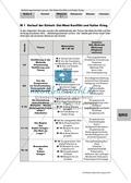 Selbstorganisiertes Lernen: Ost-West-Konflikt und Kalter Krieg: Einführung in die Methode und Hinführung zum Thema + Ziel- und Arbeitsplanung + Kompetenzraster Thumbnail 0
