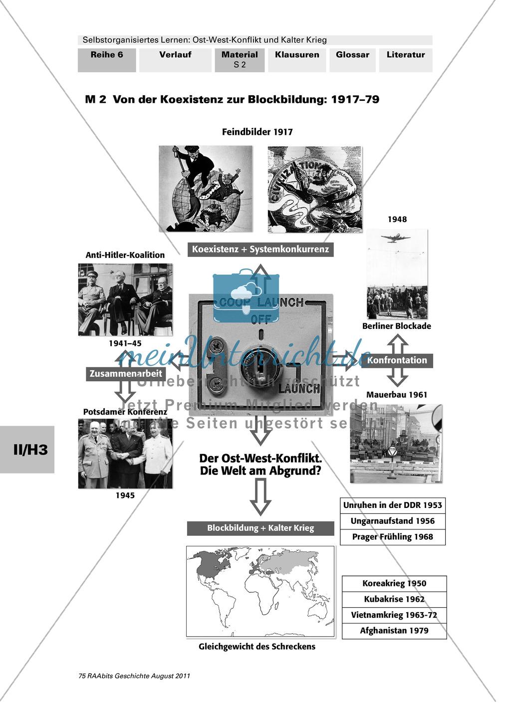 Selbstorganisiertes Lernen: Ost-West-Konflikt und Kalter Krieg: Einführung in die Methode und Hinführung zum Thema + Ziel- und Arbeitsplanung + Kompetenzraster Preview 1