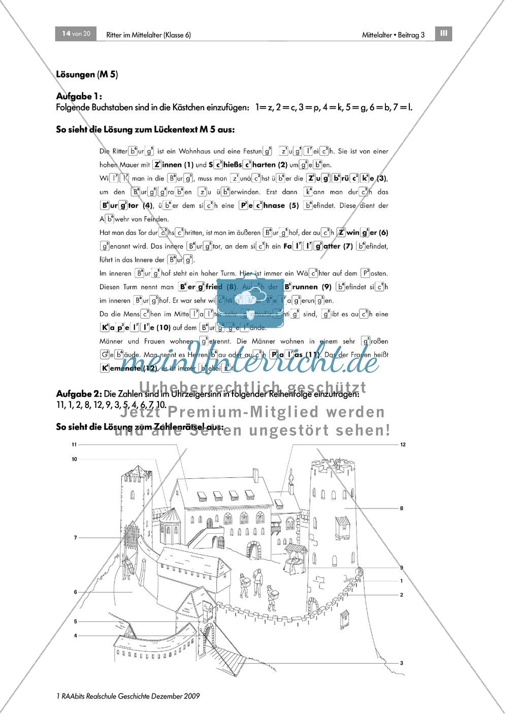 Das Leben der Ritter im Mittelalter: Funktionen und Eigenschaften ...