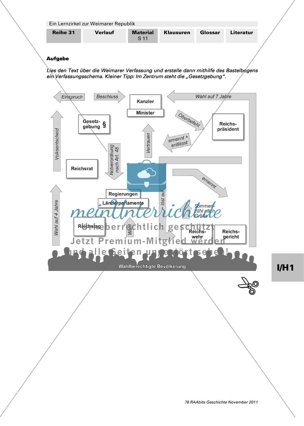 Lernzirkel zur Weimarer Republik und den Ursachen ihres Scheiterns: Station zur Verfassung der Weimarer Republik Preview 1